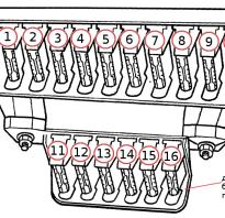 Схема блока предохранителей ваз 2121