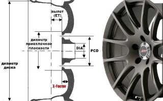 Таблица разболтовки колесных дисков автомобилей