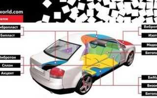 Шумоизоляция багажника приора седан