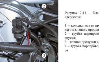 Клапан адсорбера лада ларгус