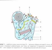 Схема работы отопителя ваз 2110