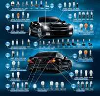 Лампы применяемые на автомобиле