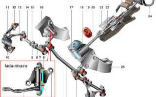Рулевой механизм нива 21213