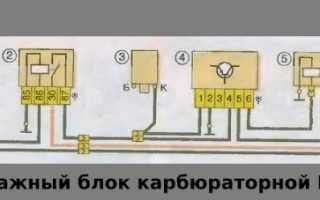 Реле вентилятора охлаждения ваз 21214