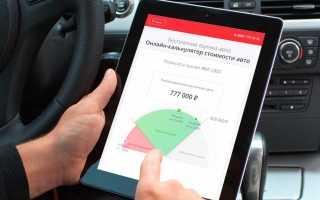 Что такое рыночная стоимость подержанного автомобиля