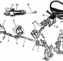 Рулевой механизм нива 2121