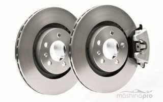 Тормозные диски для приоры
