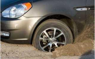 Приспособления для вытаскивания автомобиля из грязи