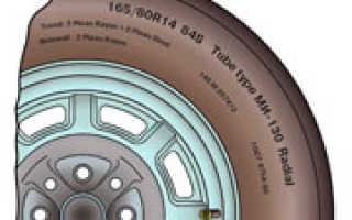 Обозначение размера колес автомобиля