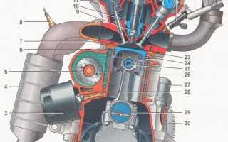 Устройство 16 клапанного двигателя ваз 2112