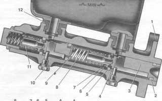 Устройство главного тормозного цилиндра ваз 2110