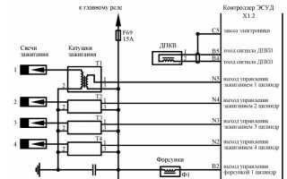 P1303 ошибка ваз калина
