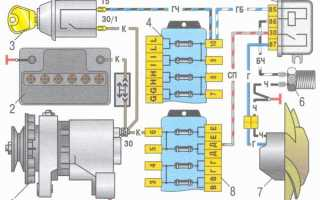Реле электровентилятора ваз 2106