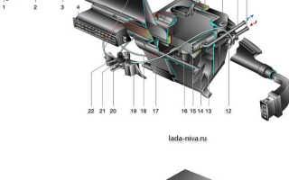 Устройство отопителя ваз 21214