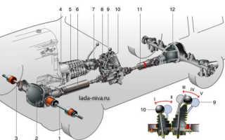 Схема трансмиссии нива 2121