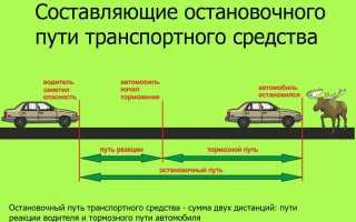Расчет тормозного пути автомобиля