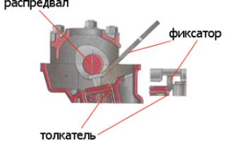 Регулировка клапанов ваз 21099 карбюратор своими руками