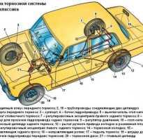 Ремонт тормозного суппорта ваз 2107