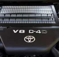 Машина турбодизель плохо заводится когда нагреется причина
