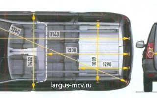 Размер салона лада ларгус
