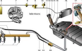 Система вентиляции бензобака ваз 21214